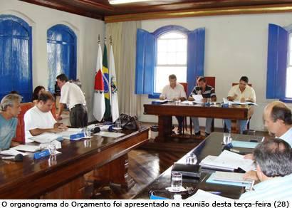 Prefeitura propõe Orçamento 2009 em R$ 103 milhões