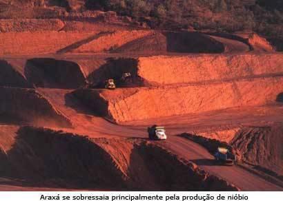 Araxá é destaque no perfil da economia mineral do Estado
