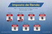 Receita libera nos próximos dias consulta ao terceiro lote do Imposto de Renda