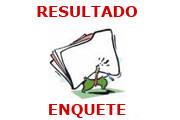Show de Guilherme e Santiago na Expo vence preferência do leitor