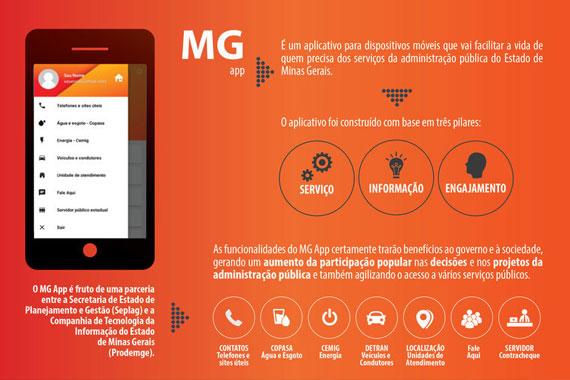 MG App ganha ferramenta para busca de medicamentos ofertados pelo SUS