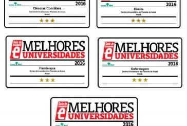 Cinco cursos do Uniaraxá são estrelados pelo Guia do Estudante