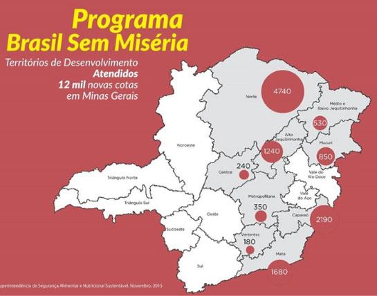 Programa destinado para agricultores familiares de Minas projeta alcance de 12 mil famílias até 2018