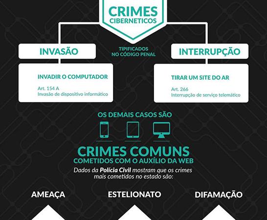 Polícia Civil dá dicas para o cidadão não ser vítima de golpes na internet 3
