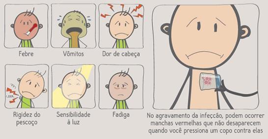Secretaria de Saúde registra morte de criança com meningite viral