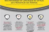 Minas: Manutenção preventiva e participação popular são prioridades na gestão das estradas