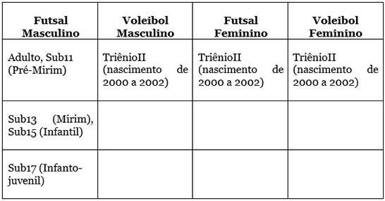Inscrições prorrogadas para a Copa Sesc 3