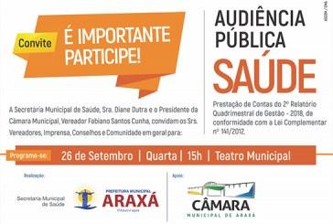 Convite: Audiências Públicas da Câmara Municipal