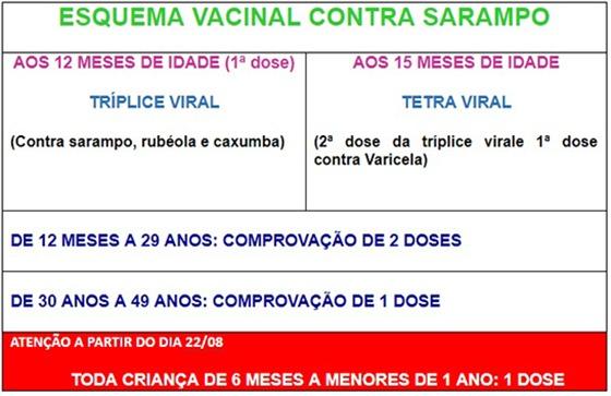Crianças de seis meses a menores de um ano devem vacinar contra sarampo 1