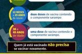 Prefeitura adota horário estendido em salas de vacinação