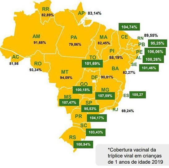 Brasil atinge meta global de vacinação contra o sarampo 1