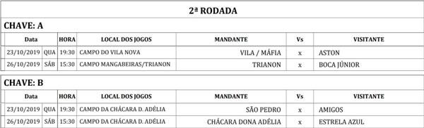 Show de gols na 1ª Copa Municipal de Futebol Master Araxá 1