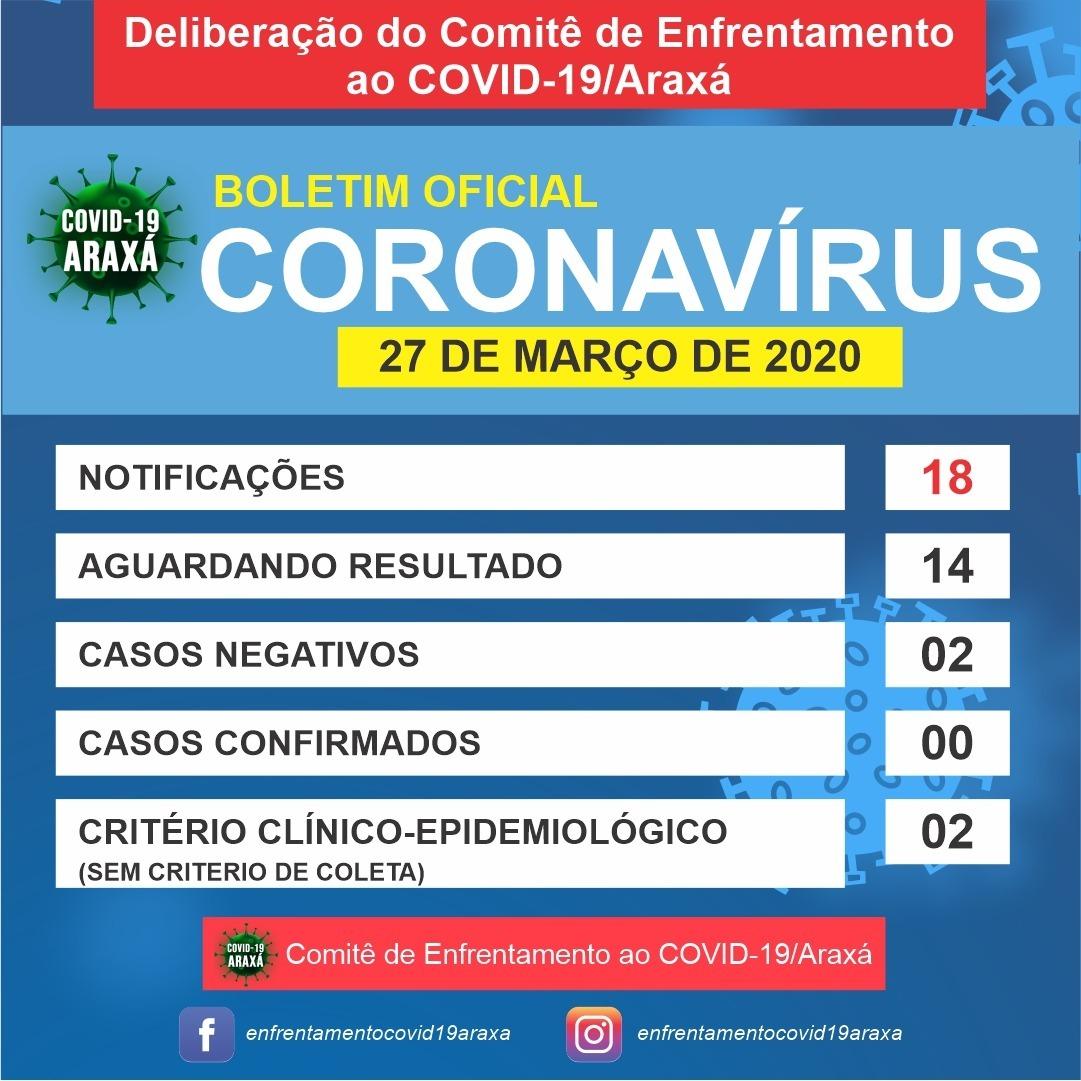 Araxá chega a 16 casos suspeitos de coronavírus 1