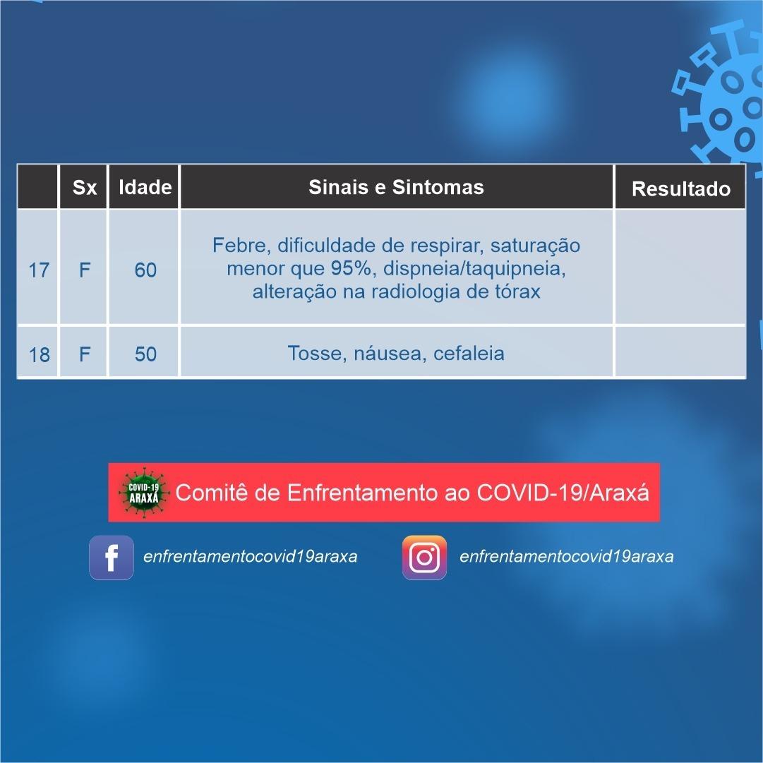 Araxá chega a 16 casos suspeitos de coronavírus 4