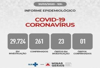 Minas tem primeira morte confirmada por coronavírus; confira o boletim estadual