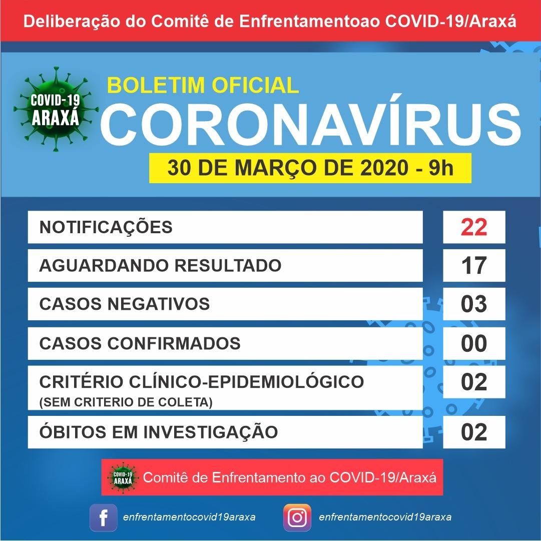Duas mortes estão sendo investigadas em Araxá por suspeita de Coronavírus; confira o boletim 1