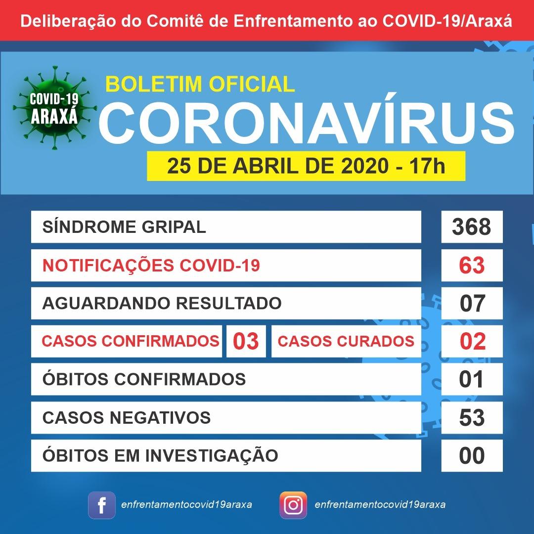 Araxá volta a ter notificações de casos suspeitos de coronavírus 1