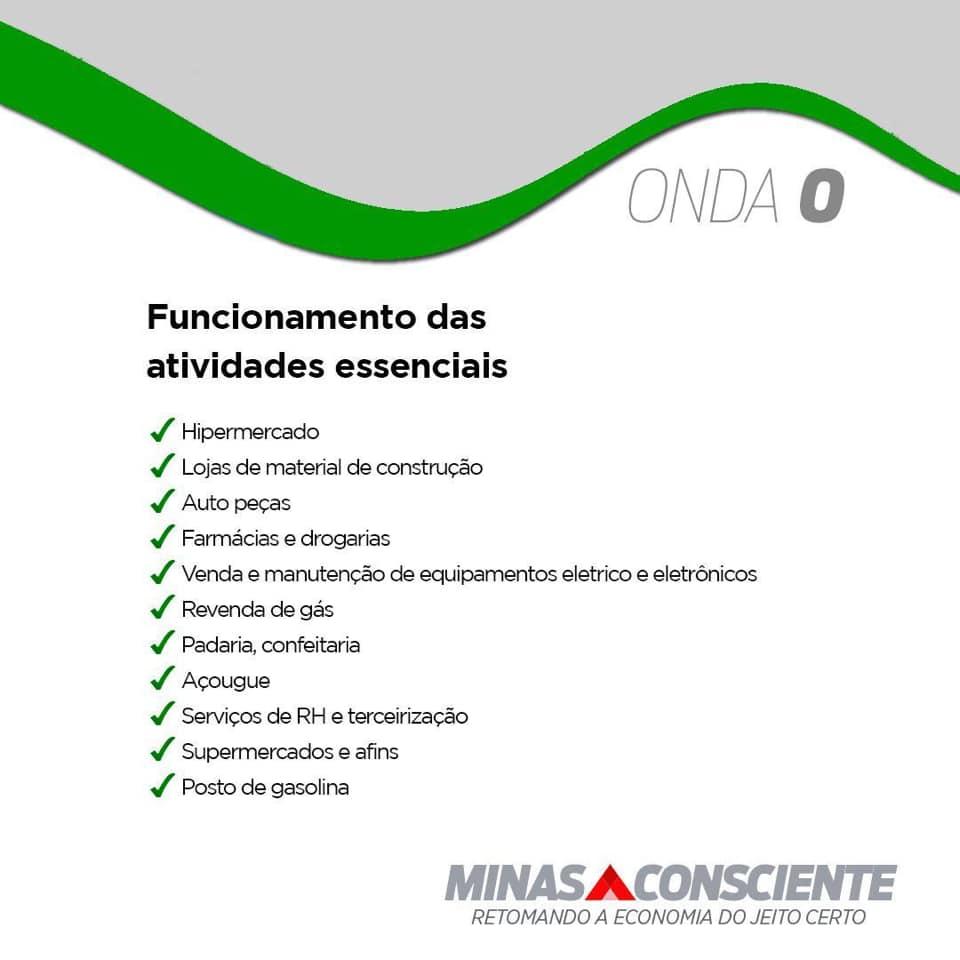 Romeu Zema apresenta plano para retomada da economia dividido em etapas 7