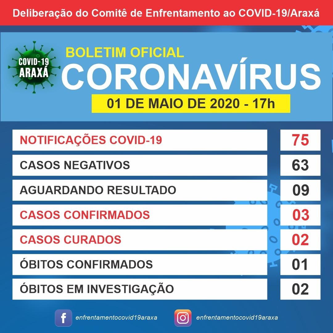 Coronavírus: Mais dois casos são investigados e outro é descartado em Araxá 1