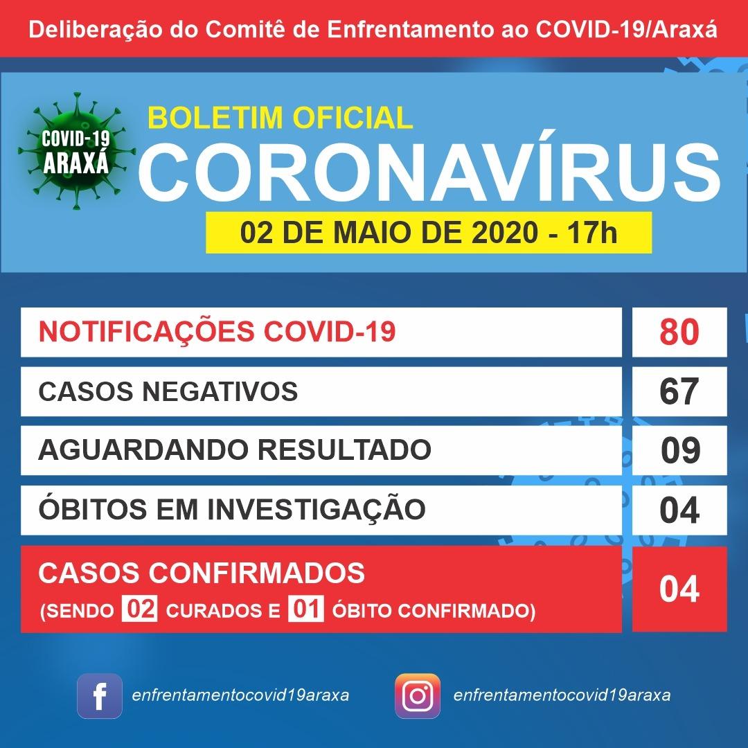 Homem de 41 anos morador de Perdizes está internado na Santa Casa com coronavírus; mais duas mortes entram em investigação em Araxá 1