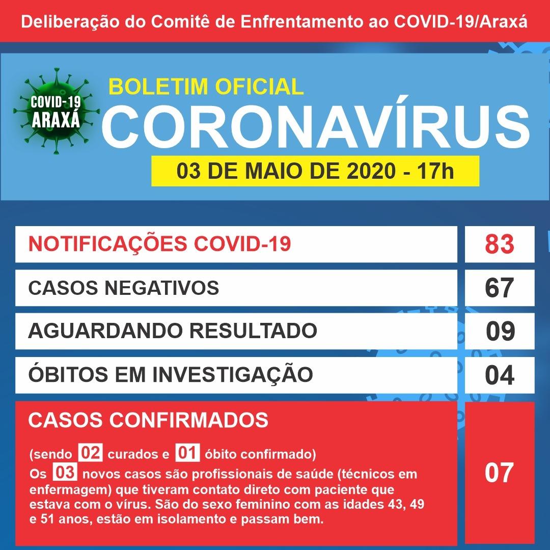 Araxá chega a seis casos positivos de coronavírus; três confirmados neste domingo são de profissionais de saúde 1