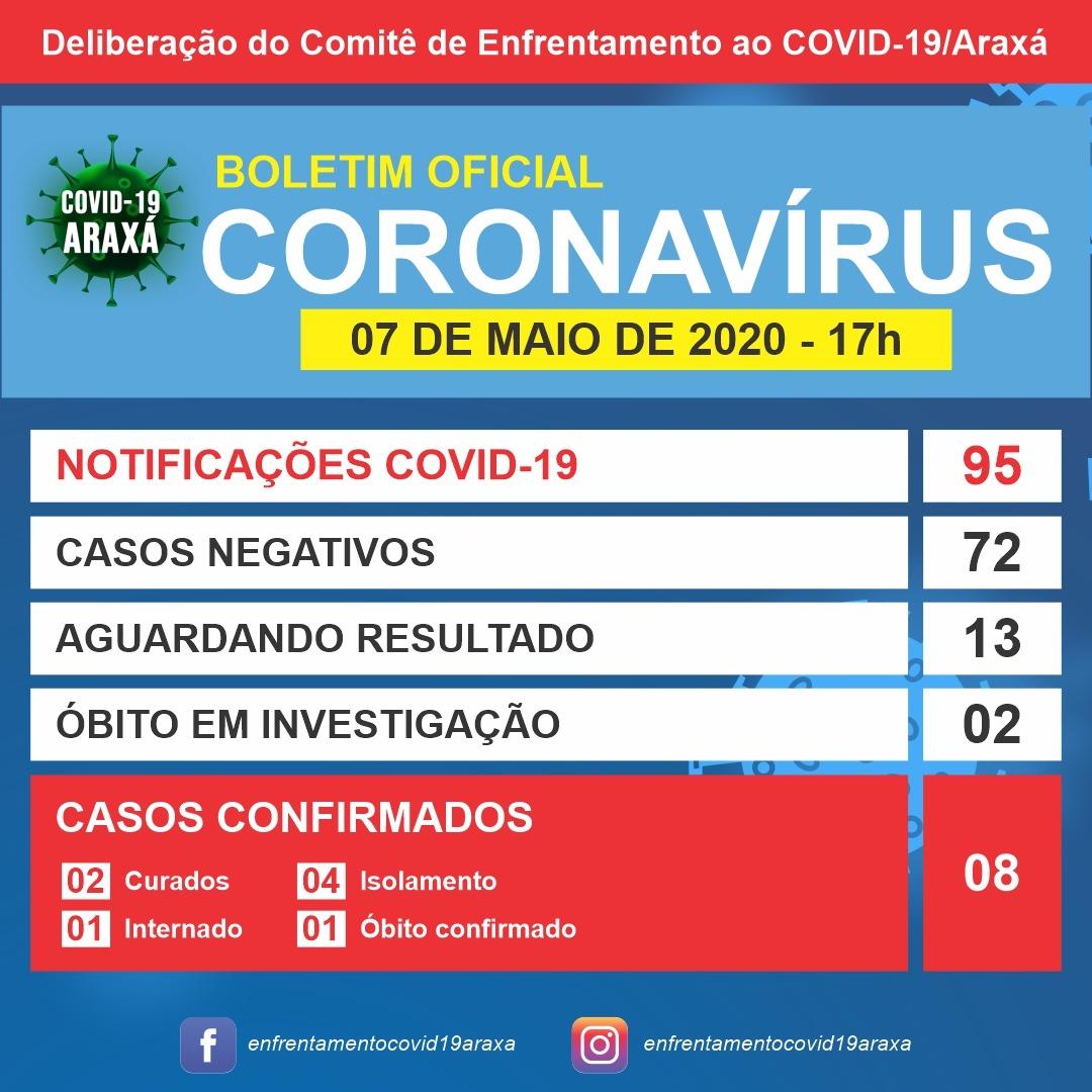 Coronavírus: Mais três casos são investigados e dois testam negativos em Araxá 1