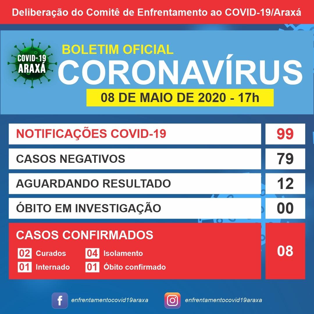 Mais sete casos de coronavírus são descartados em Araxá, incluindo dois óbitos 1