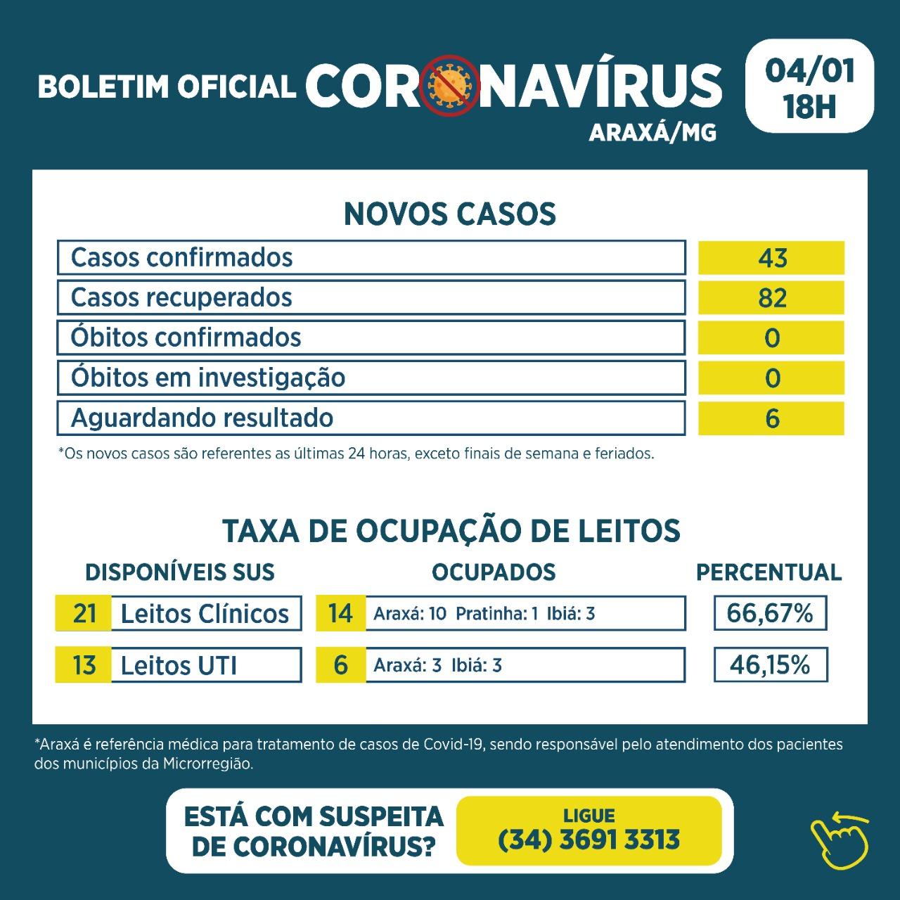 Boletim Epidemiológico da Covid-19 de Araxá é reformulado 1