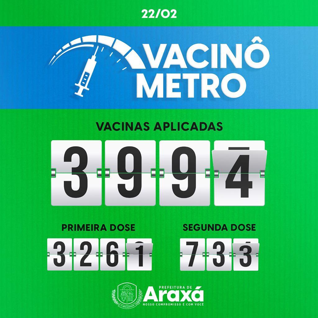 Vacinômetro de Araxá – 22/02/2021 1